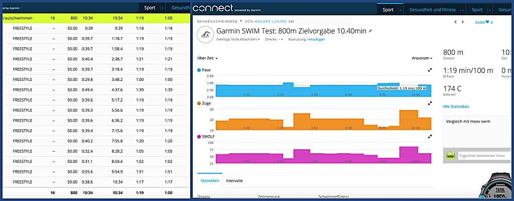 Garmin-Swim-Online