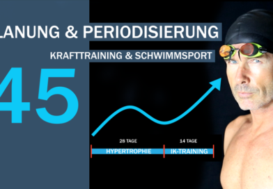 Kraft-Training im Ausdauersport: Periodisierung